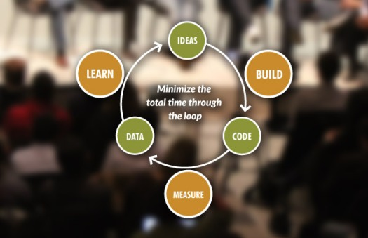 lean-startup-methodology_diagram